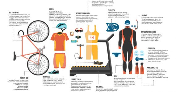 attrezzatura triathlon, blog, triathlon, triathlonworld,